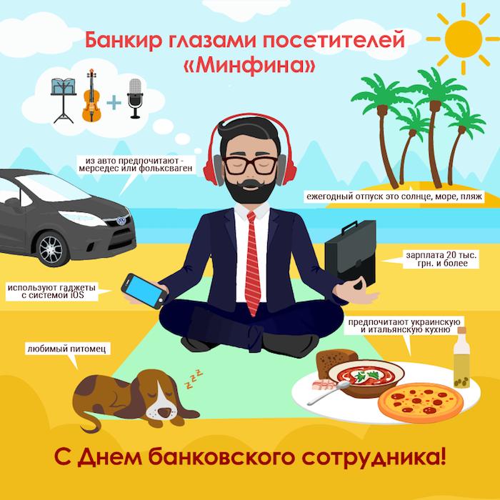 Ржачные фотоприколы про банкиров и кредиты и видео ко дню дня банкира